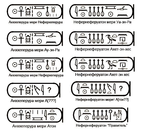Картинки по запросу картуши египетских фараонов